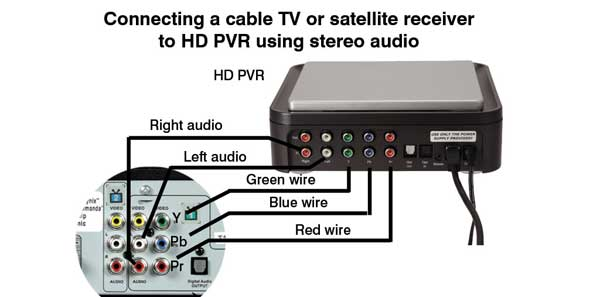 Connecting to a set top box