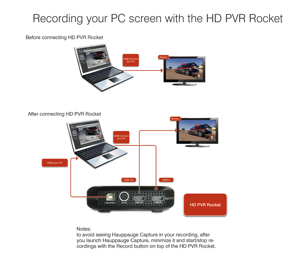 Record your PC screen