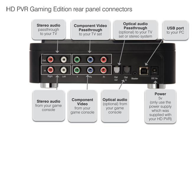 hdpvr_gaming_back-panel-connectors_large.jpg