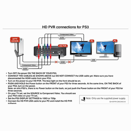 HD PVR connections for PS3