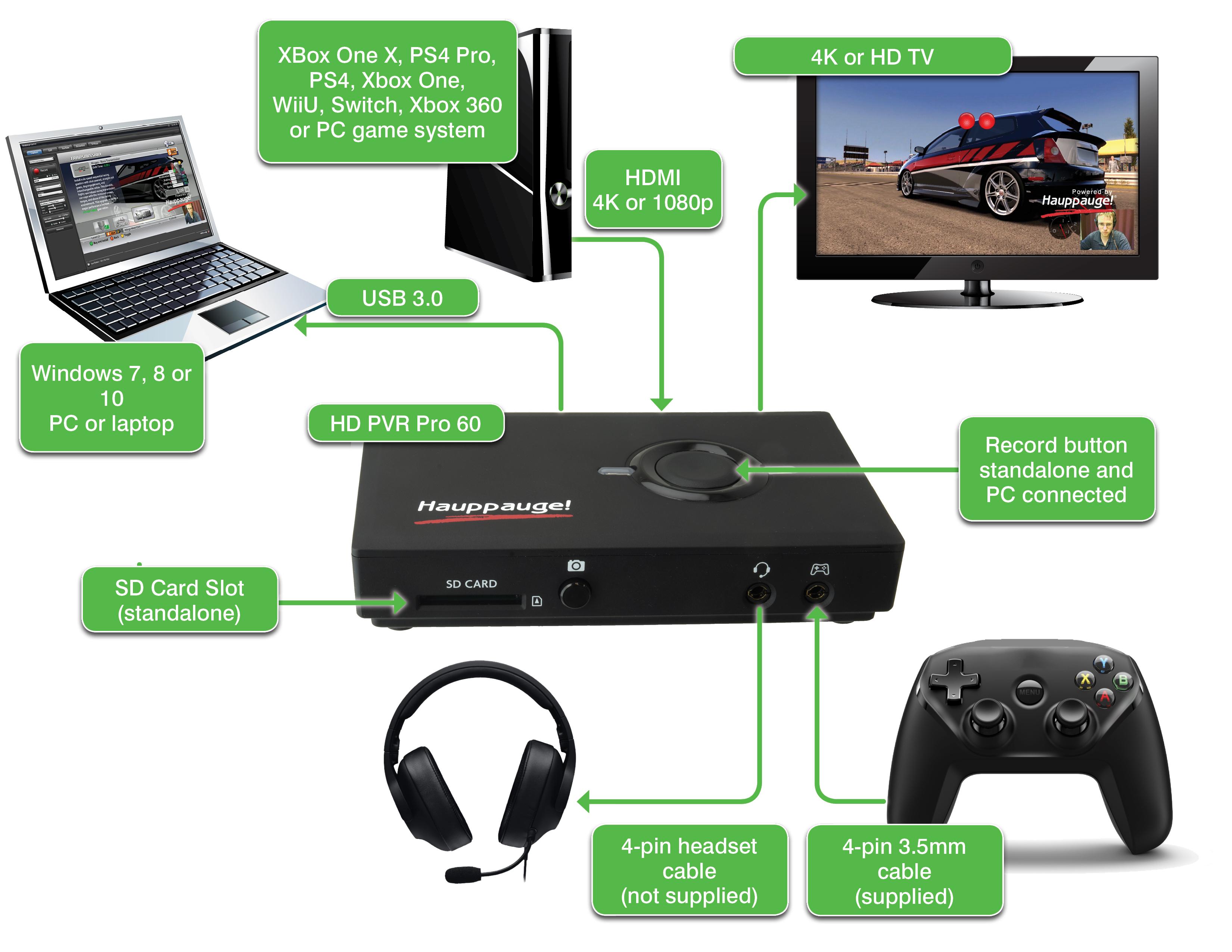 Hauppauge | HD PVR Pro 60 HD Video Recorder