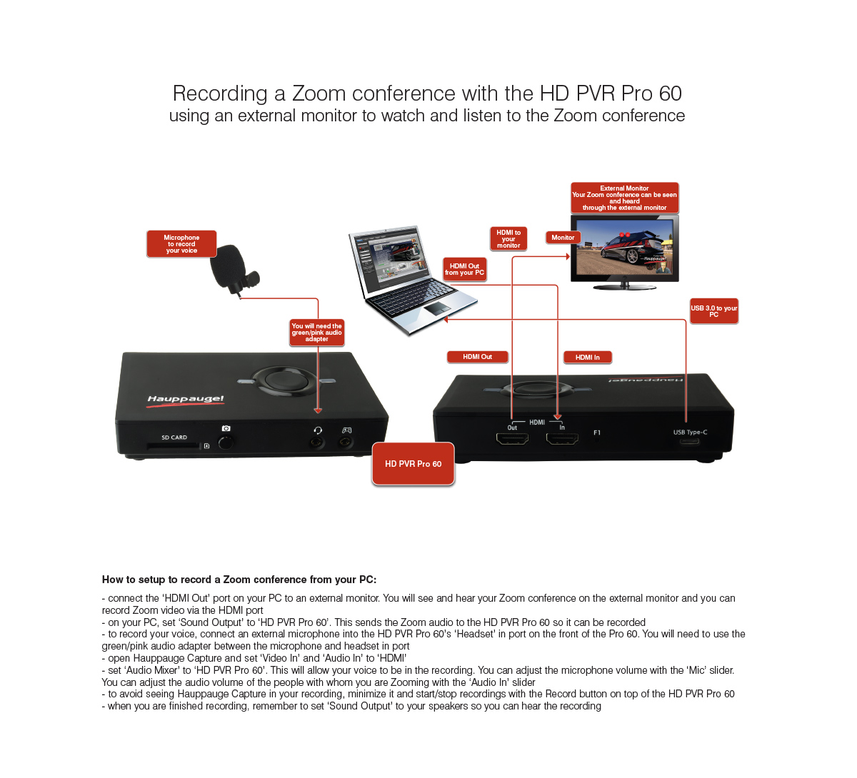 Recording a Zoom conference with the HD PVR Pro 60