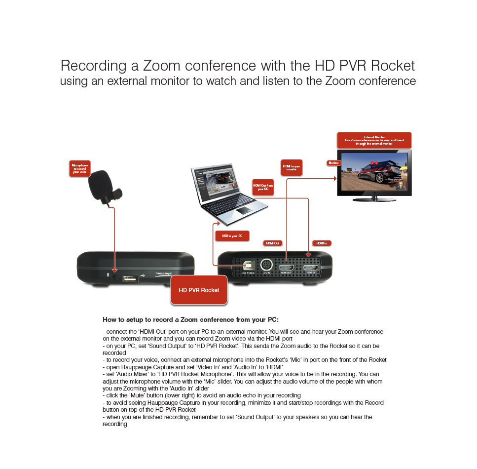 Record a Zoom conference with the Rocket